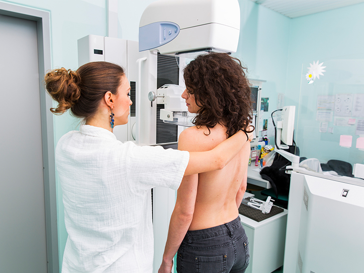 88bf152f71 A Comprehensive Guide to Breast Cancer