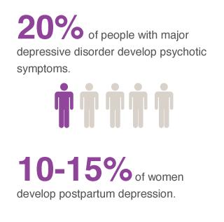 depression types