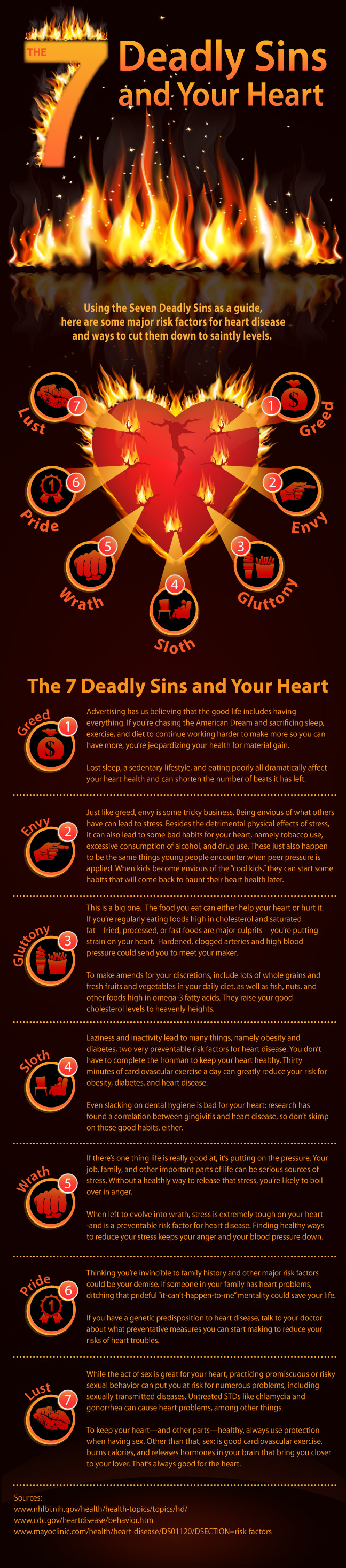 The 7 Deadly Sins of Heart Disease
