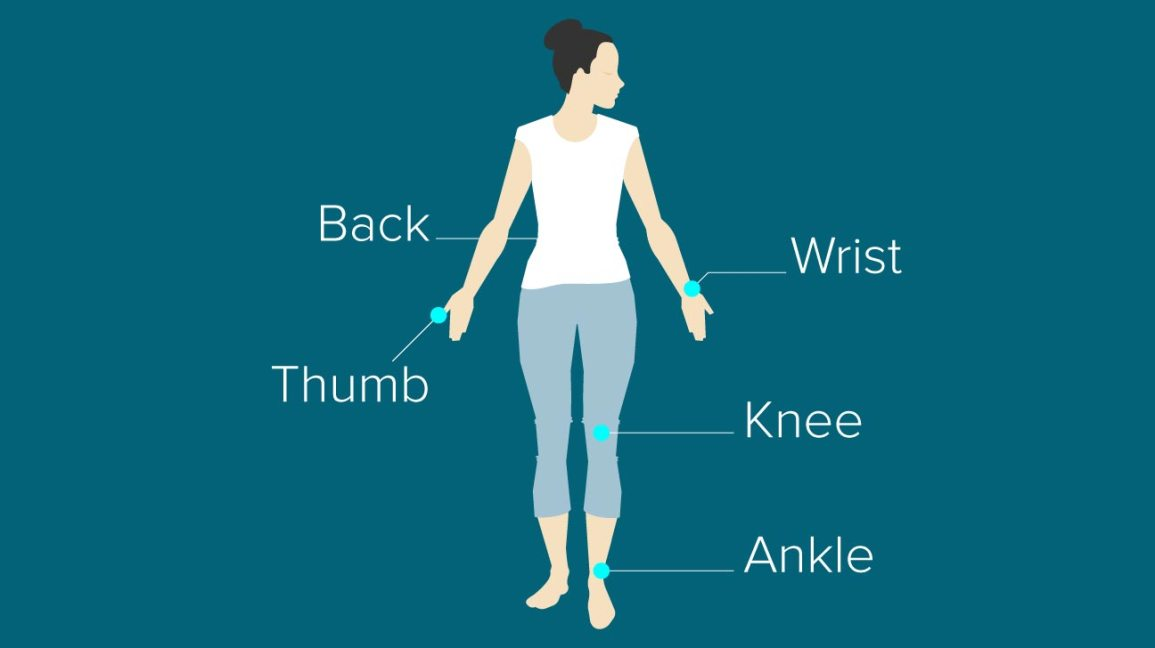 commonly affected joints