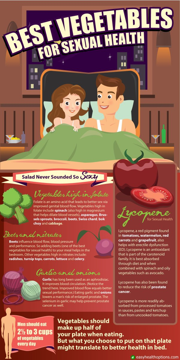 Best vegetables for sexual health [infographic]