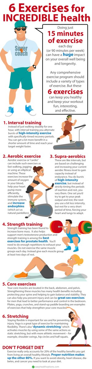 6 exercises for incredible health [infographic]