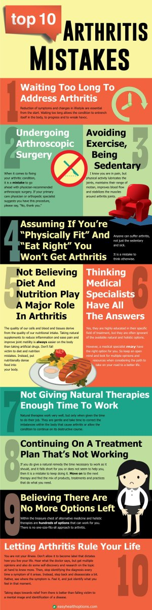 The top 10 arthritis mistakes [infographic]