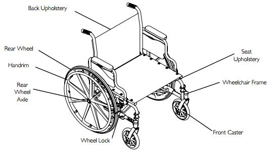 Invacare Tracer IV 22 Inches Full-Length Arms Wheelchair