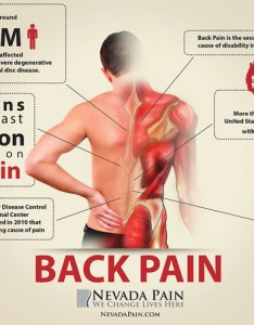 Diagnosing the issue also how to deal with back pain top ways rh healthresource