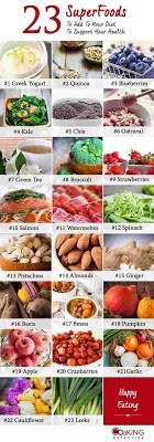 Top 10 herbal superfoods and their health benefits