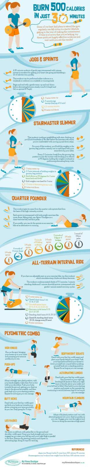 TRAINER TIPS Burn 500 Calories in Just 30 Minutes (Infographic), According to a Trainer by MICHEAL N.