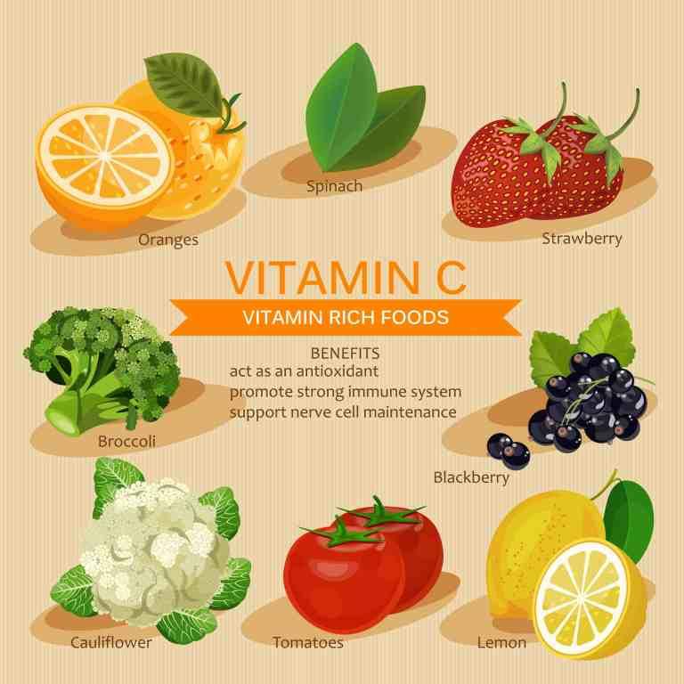 vitamina-c-alimenti-xcyp1