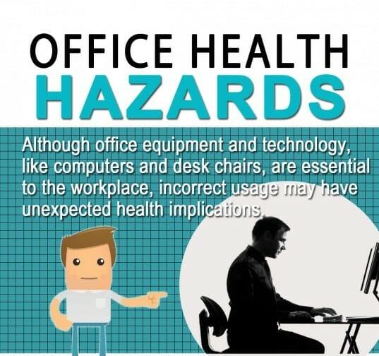Office Health Hazards  HealthStatus