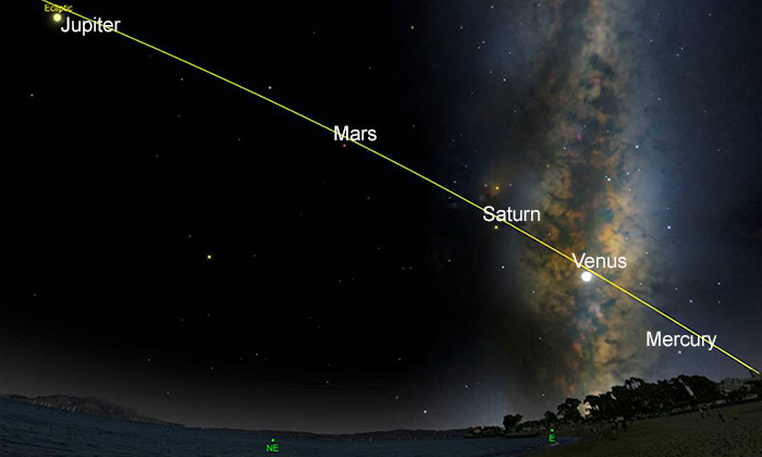 You Will Be Able to See Venus, Jupiter, Mars, Saturn and Mercury Without a Telescope