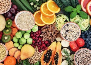 How Important Is Food & Nutrition?