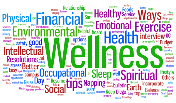 How To Improve Health And Wellness In The Workplace