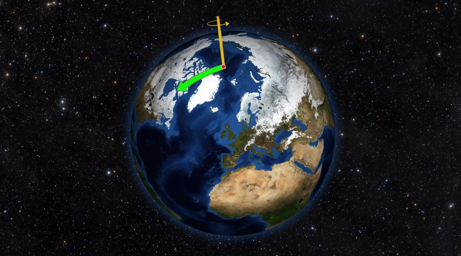 New Study Shows That Climate Change Affected Earth's Axis!