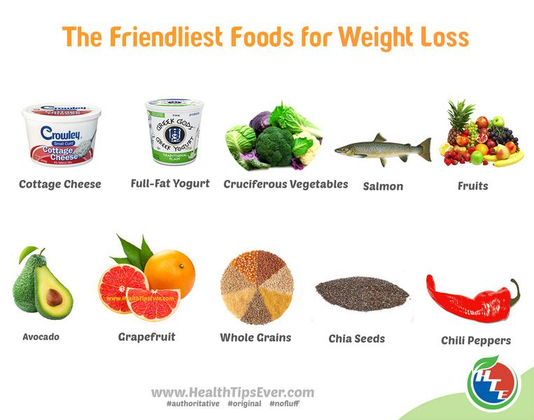 Gout diet sheet