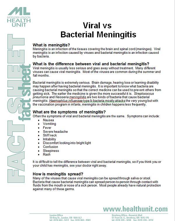 Difference Between Virus Vs Bacteria