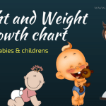 height and weight growth chart for babies