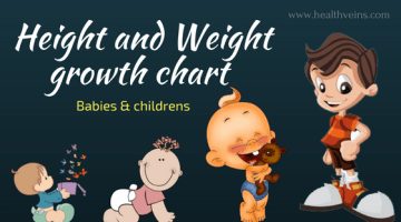 Height and Weight growth chart for babies & children [Parenting Guide]