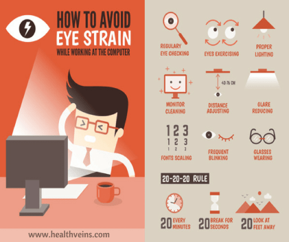 reduce eye stress