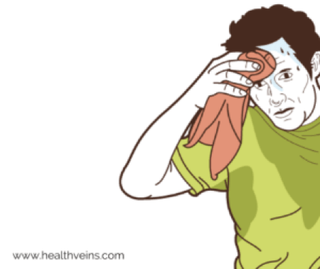 How to treat hyperhidrosis