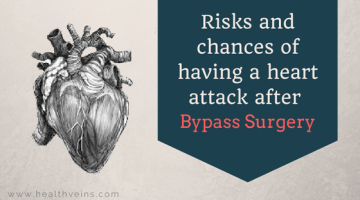 Chances of having a heart attack after bypass surgery and their risk factors