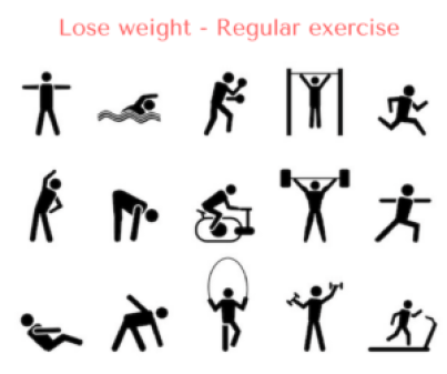 Tips on how to lose weight quick and easy without much effort