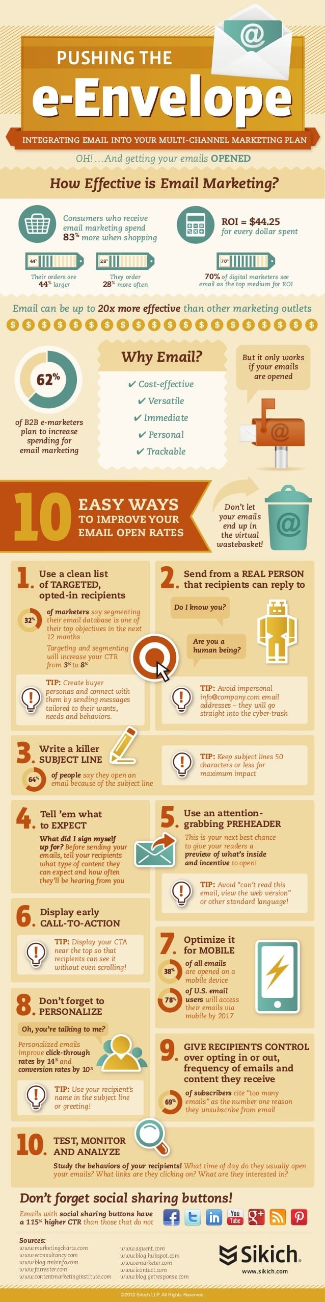15077-improve-your-email-open-rates-email-marketing-infographic.jpg