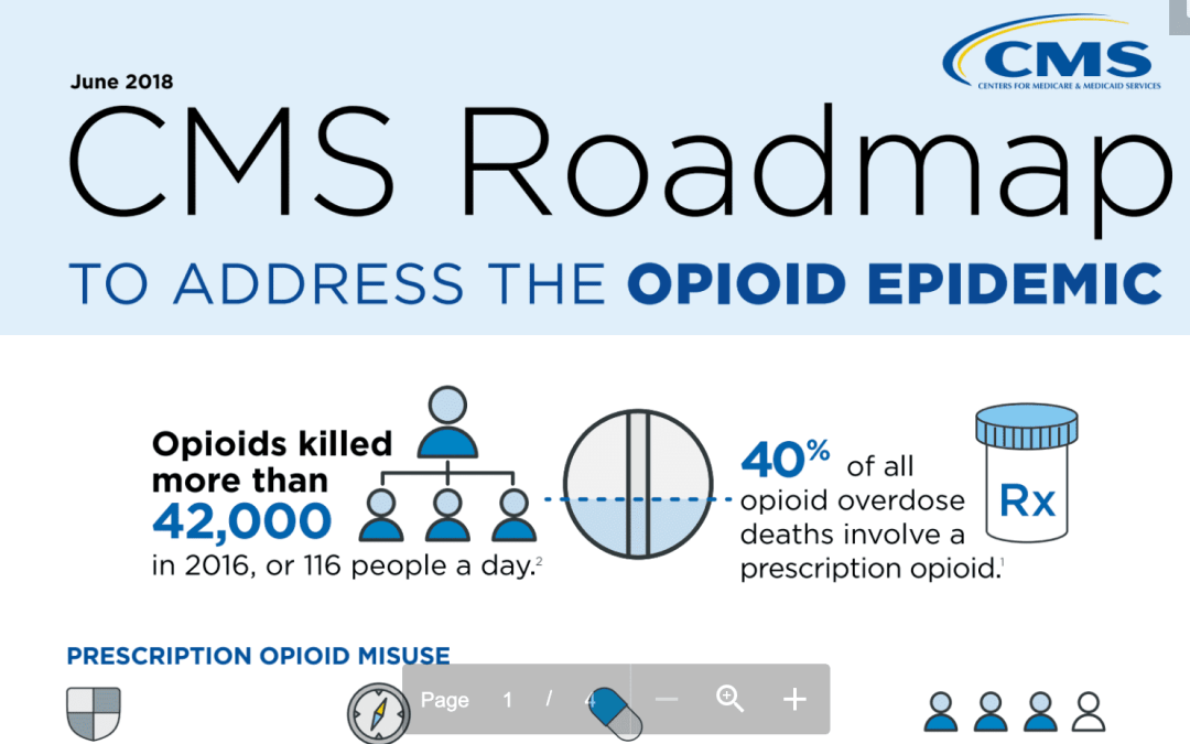 CMS 2018 Opioids Roadmap