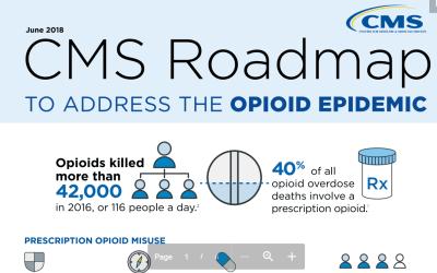 CMS 2018 Opioids Roadmap