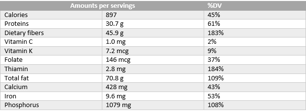 flaxseed nutrition