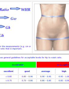 Waist to hip ratio chart also your affects health healthy options rh