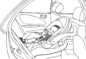 Figure 1: Infant-only car safety seat