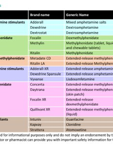 Which medication is best for my child also common adhd medications  treatments children healthychildren rh