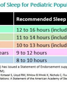 Do those numbers surprise you also healthy sleep habits how many hours does your child need rh healthychildren