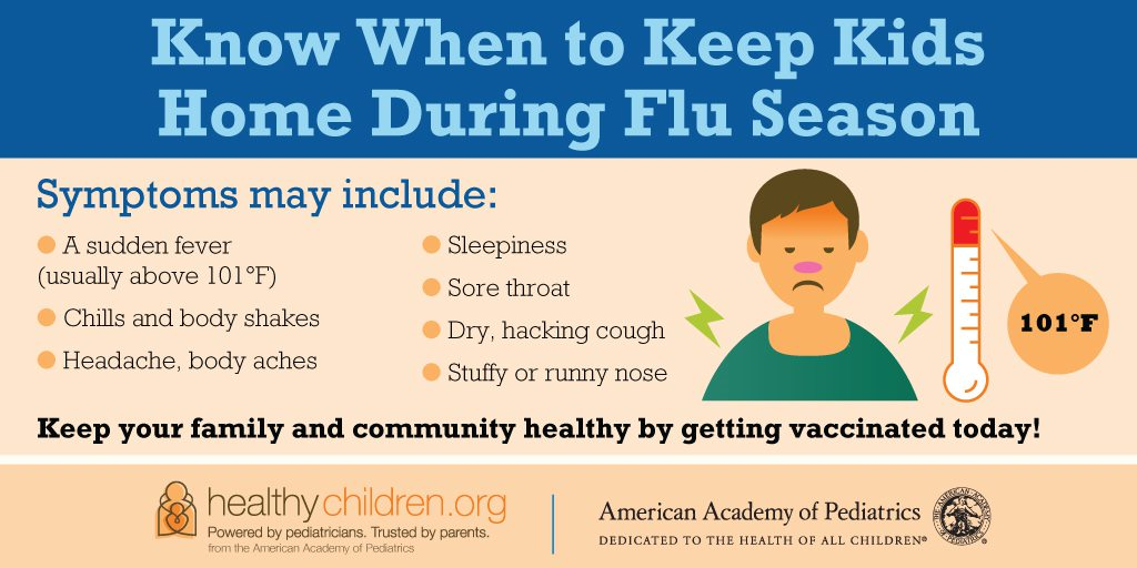 The Flu - HealthyChildren.org