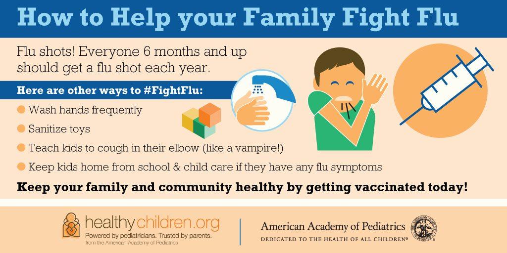 Which Flu Vaccine Should My Children Get This Year ...
