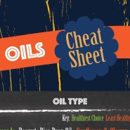 Cooking Oils Cheat sheet