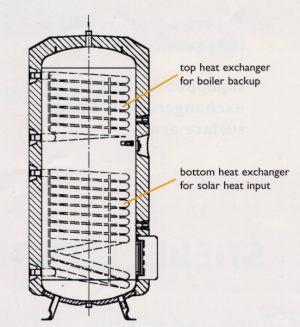 drawings of heat exchangers