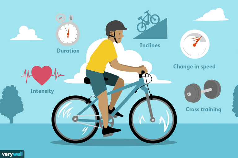 HOW CYCLING CAN IMPROVE HEALTH AND BURN BELLY FAT