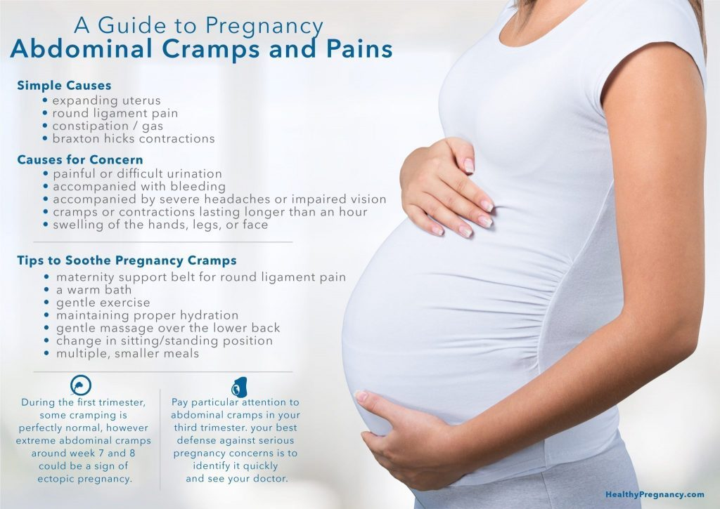 Your Guide to Pregnancy Abdominal Cramps ...