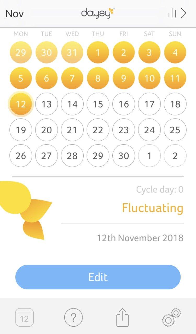 Review Daisy - Daysyview calender november