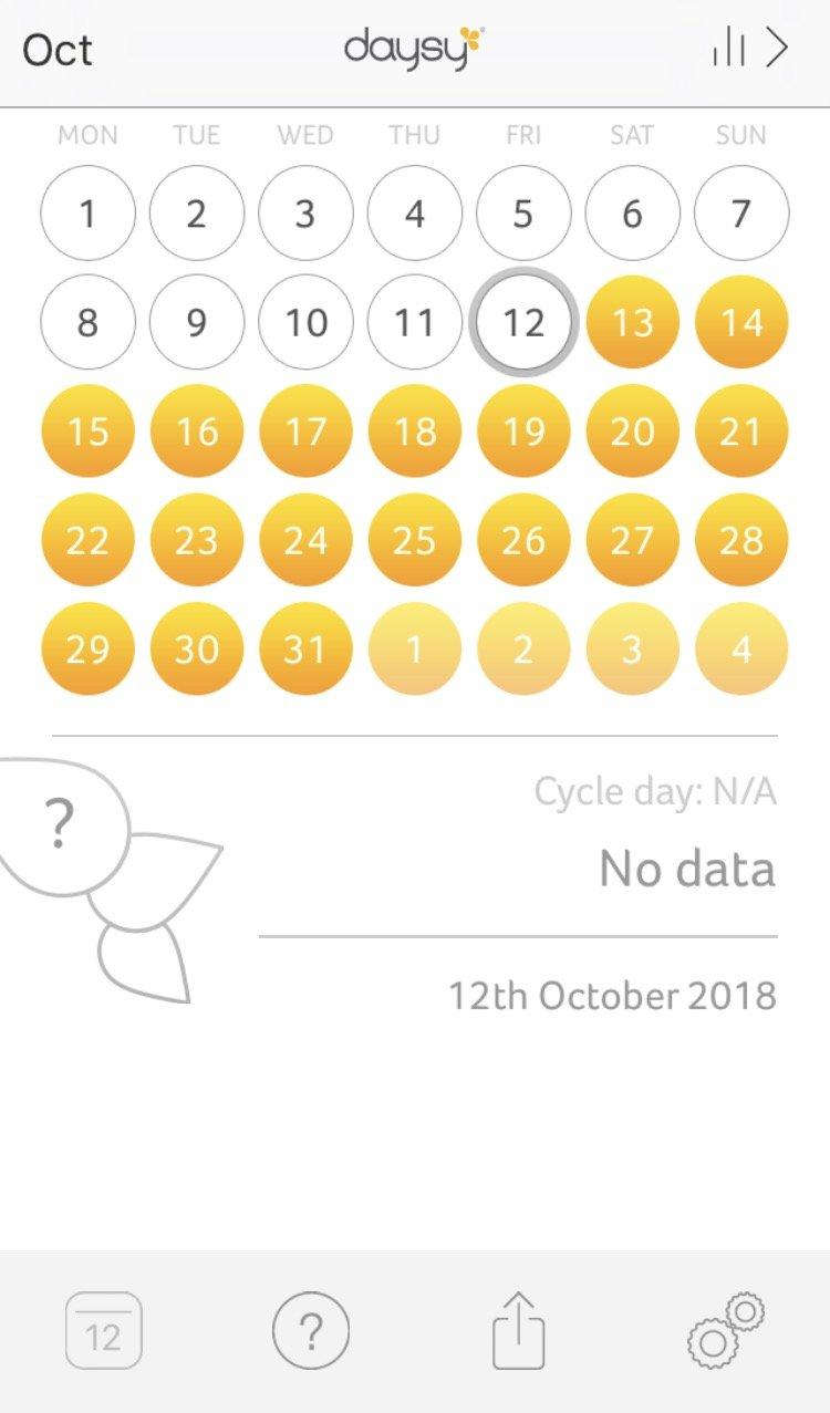 Review Daisy - Daysyview calender oktober