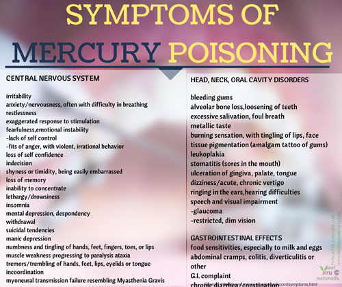 15 Frightening Symptoms of Mercury Poisoning (+ How To Get ...