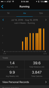 4 week run recap