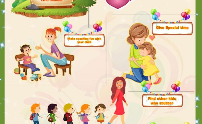 Speech Therapy For Toddlers Indications Activitities