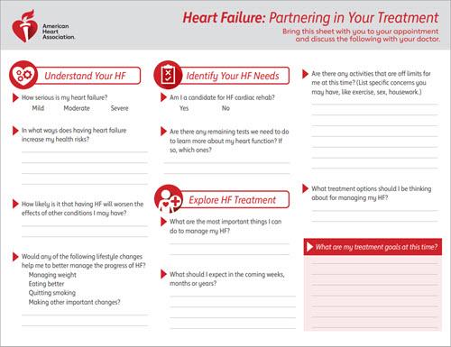 warning signs of heart