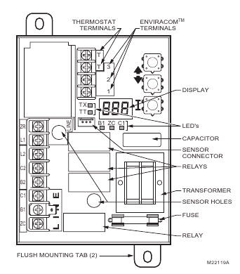 Wiring Diagram For Honeywell Thermostat Rth3100c Honeywell