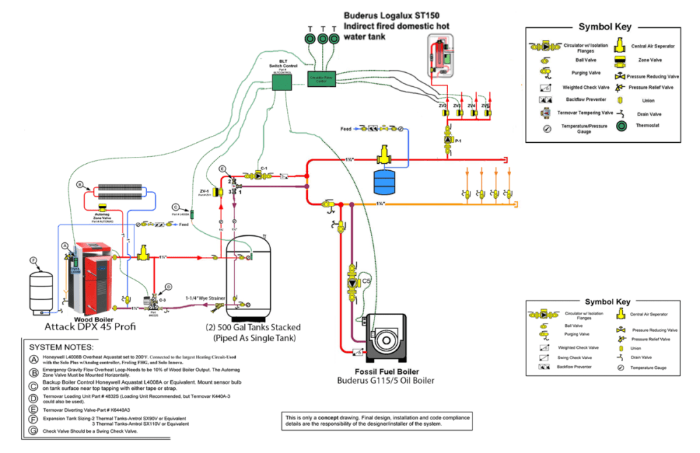 medium resolution of boiler piping schematic png