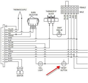 Blower Nbk 100 Operating Instructions