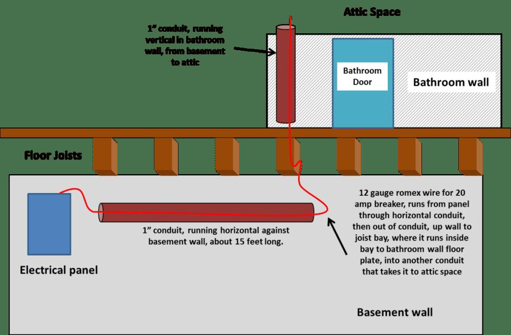 medium resolution of conduit png