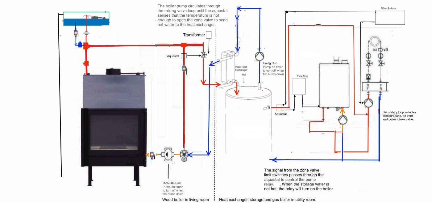 hight resolution of diagram moreover outdoor wood boiler diagram as well taco circulator piping diagram outdoor wood boiler